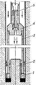 Колонковое бурение скважин